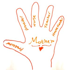 """Hand shape with """"mother"""" written in the palm, and """"protector"""", """"provider"""", """"nurse"""", """"teacher"""" and """"housekeeper"""" in the thumb and fingers"""